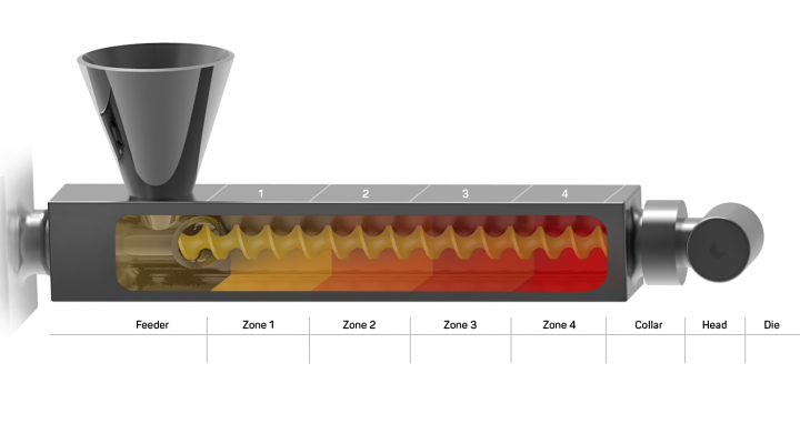 We are using our own extrusion machine